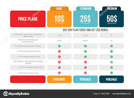 Pricing Template For Services Comparison Price Table Template Pricing Grid For Purchases