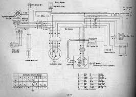 honda ct70 wiring diagram [61661] circuit and wiring diagram 1970 honda ct70 parts diagram at Honda Trail 70 Wiring Diagram