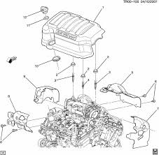 wiring diagram for chevy s10 4 3 wiring discover your wiring 2007 gmc acadia parts diagram
