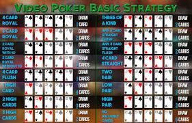Free Video Poker Strategy Charts Video Poker Basic Strategy