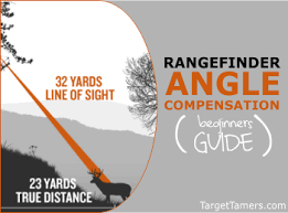 Angle Range Compensation Chart Top 6 Rangefinders With Angle Compensation With Beginners