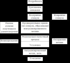 Дипломная работа Отчет по преддипломной практике в ОАО Санаторий  Дипломная работа Отчет по преддипломной практике в ОАО Санаторий Магадан ru
