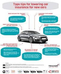 aaa new car insurance grace period