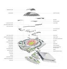 bay architecture diagram not lossing wiring diagram • singapore sportshub dparchitects archdaily architecture portfolio network architecture diagram