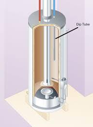 Rheem Water Heater Pilot Wont Light Anatomy Of A Tank Type Gas Water Heater