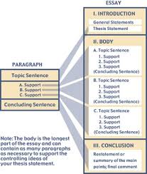 ideas about essay structure on pinterest  essay tips essay  essay starter is an ipad application designed for writers students and professionals be inspired