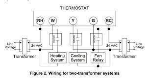 furnace fan relay wiring diagram wiring diagrams best furnace relay wiring wiring diagram data nordyne furnace wiring diagram furnace fan relay wiring diagram