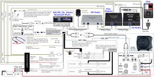 car audio wiring diagram lorestan info wiring diagram for car stereo to amp car audio wiring diagram