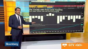 Battle Of The Charts Bloomberg Fed Targeting Vs Base Metals Battle Of The Charts Bloomberg