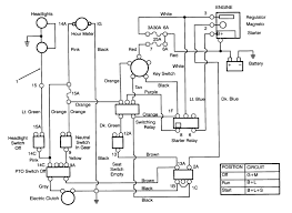 wiring diagram ceiling fan light wheel horse 520h in 520h wiring diagram toyota prius omc boat droplhbvoaad1ma toro wheel and horse in toro wheel horse wiring
