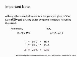 Heat Capacity and Specific Heat - Chemistry Tutorial - YouTube
