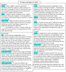conclusion for of mice and men essay on loneliness military conclusion for of mice and men essay on loneliness