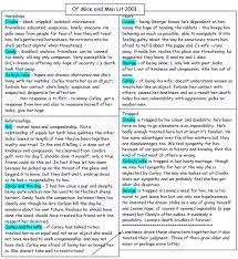 warren buffett essay pdf work