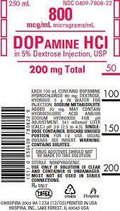 Ndc 0409 7810 Dopamine Hydrochloride In Dextrose Dopamine