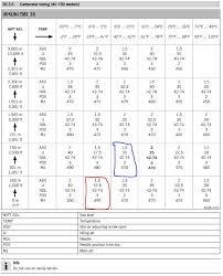 Rational 2 Stroke Jetting Chart 2019