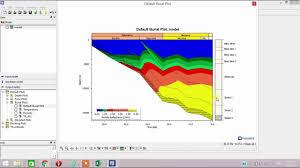 Petroleum System Event Chart Petromod Software 1d Petroleum System Modeling