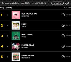 Kkbox Hong Kong Annual Top 10 Korean Singles Allkpop Forums