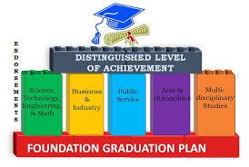 Graduation Plans Hb5 Endorsements