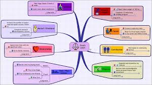 mind mapping resources tools and tips college degree com goals mind map everyone