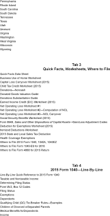 Eic Table Chart Qpe Table Of Contents Pdf