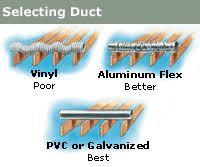 bathroom fan ducting. How To Select Exhaust Fans Bathroom Fan Ducting U