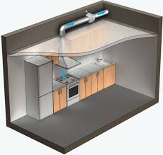 Kitchen Ventilation Kitchen Ventilation Design Direct Air Systems Kitchen Ventilation