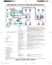 Air Brake Trouble Shooting Chart Manualzz Com