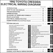 1989 toyota mr2 stereo wiring diagram images 1992 toyota cressida wiring diagram 5