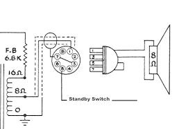 speakon connector wiring diagram iaiamuseum org Speakon Jack Wiring unique speakon connector wiring inspiration update throughout 4 pole diagram