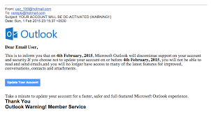 Email Scams Beware Of Outlook Com Phishing Scam The Working Mouse
