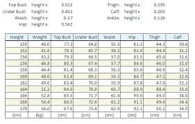 Womens Chest Size Chart Cm Think Youre Fat Check Out This Ideal Size Chart From Korea