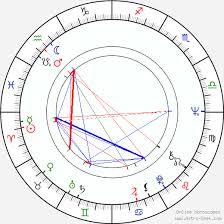 Christopher Walken Birth Chart Horoscope Date Of Birth Astro