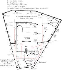Home Sprinkler System Design