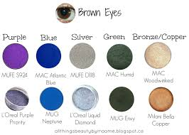 perfect shadow to go with brown eyes shadows