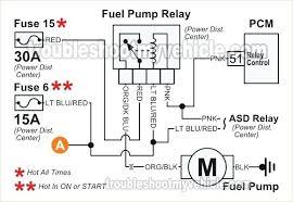 1995 jeep wrangler fuel pump wiring diagram fresh 99 jeep cherokee 1995 jeep cherokee fuse box diagram 1995 jeep wrangler fuel pump wiring diagram fresh 99 jeep cherokee sport wiring diagram grand to