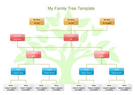Family Tree Printable Template Tree Chart Omfar Mcpgroup Co