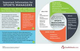 phd in sports management programs edd phd sports management degrees sports management doctorate degree program information
