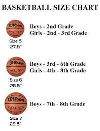 Wilson Basketball Size Chart Faq