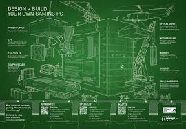 pc wire diagram trusted wiring diagrams \u2022 pc fan wiring diagram at Pc Wiring Diagram