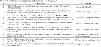 Rigorous  robust and systematic  Qualitative research and its