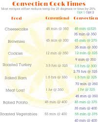 Convection Cooking Conversion Printable Free Printable