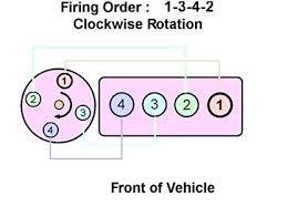 Toyota 22re Firing Order Diagram - Detailed Wiring Diagrams