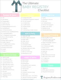 Gift Registry Template Baby Shower List Of Gifts Template Dietetica Info