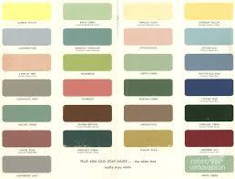 Dulux Kitchen Paint Colors Rm2bsafe Org
