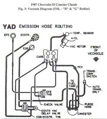 2002 chevy blazer vacuum hose diagram 2002 image about 1996 buick riviera engine diagram likewise 99 blazer vacuum diagram as well ford pcv valve location