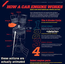 similiar how does a diesel engine work keywords how does a diesel engine work diagram apps directories
