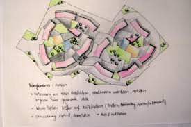 Zeichnen in der Gartengestaltung | Gardendesign | Pinterest ...