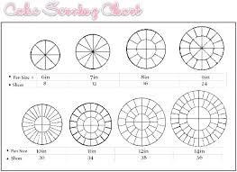 Round Cake Size Chart Tile Trim Installation Mtbcomponentes Co