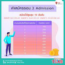 TCAS รอบ 3 Admission 10 อันดับ ประกาศผล 2 ครั้ง การคัดเลือกเป็นอย่างไร ?