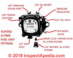 Oil Burner Pump Pressure Chart Oil Burner Fuel Unit Diagnostic Faqs Oil Burner Pump Diagnosis